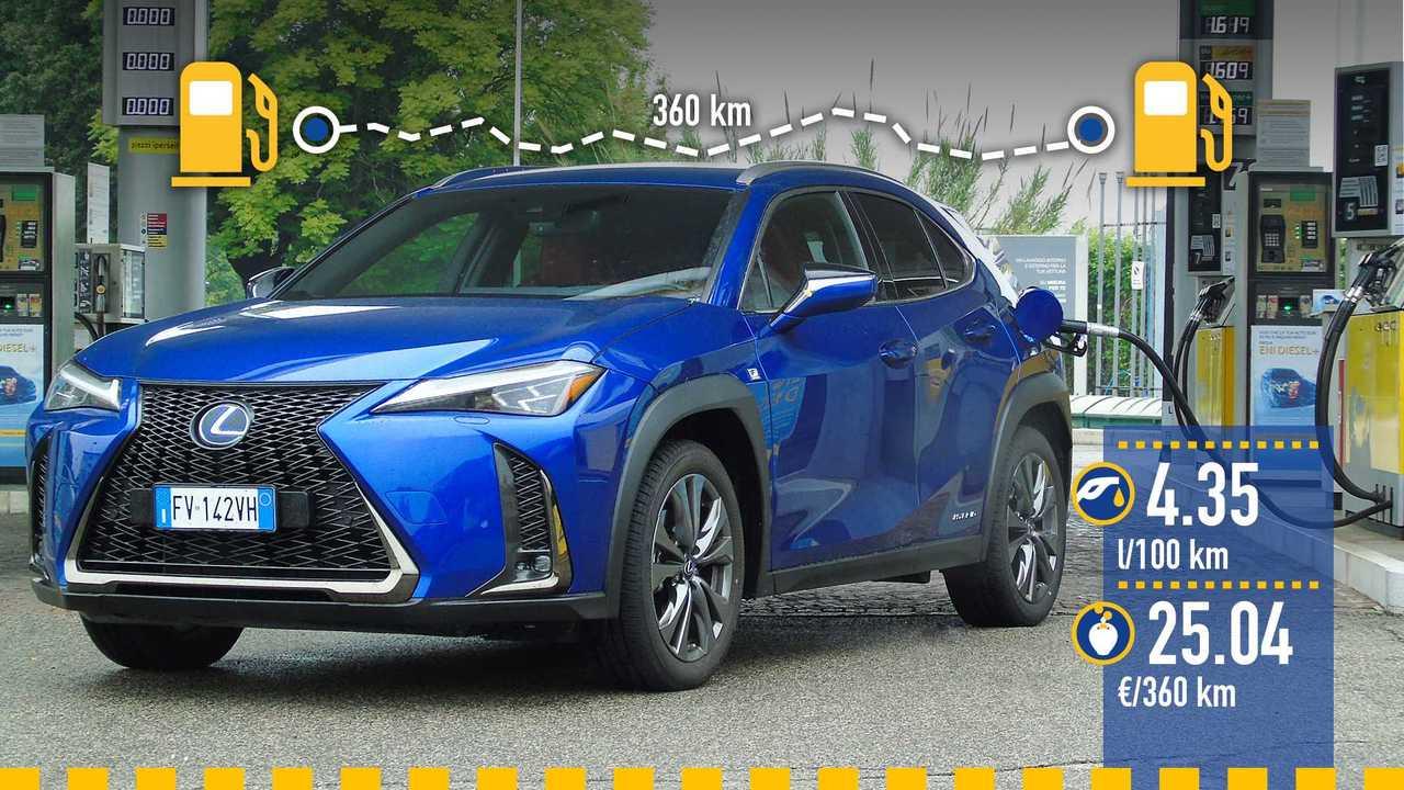 Lexus UX Hybrid, la prova consumi