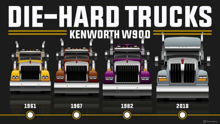 Kenworth Big Rig Evolution Shows Off A Convoy Of Heavy Haulers