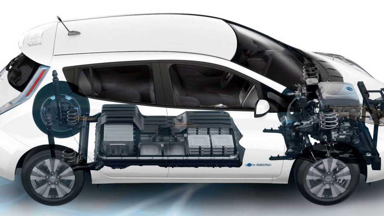 Cover batteria auto elettrica