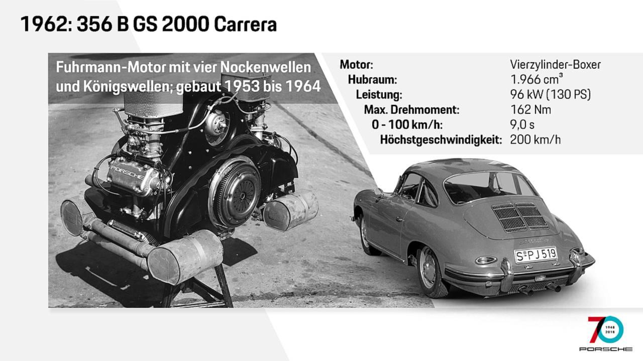 Motor 356 B GS 2000 Carrera