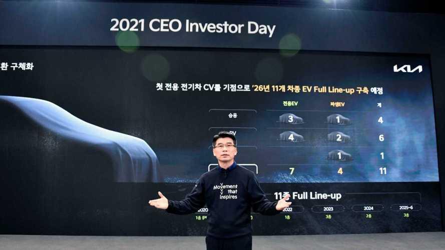 Kia пообещала 11 новых электромобилей к 2026 году