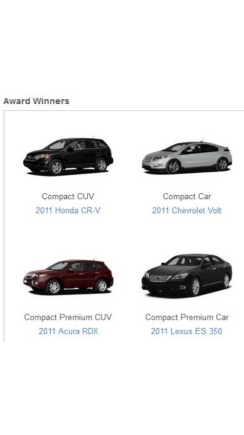 Chevy Volt Tops J.D. Power Three-Year Dependability Study