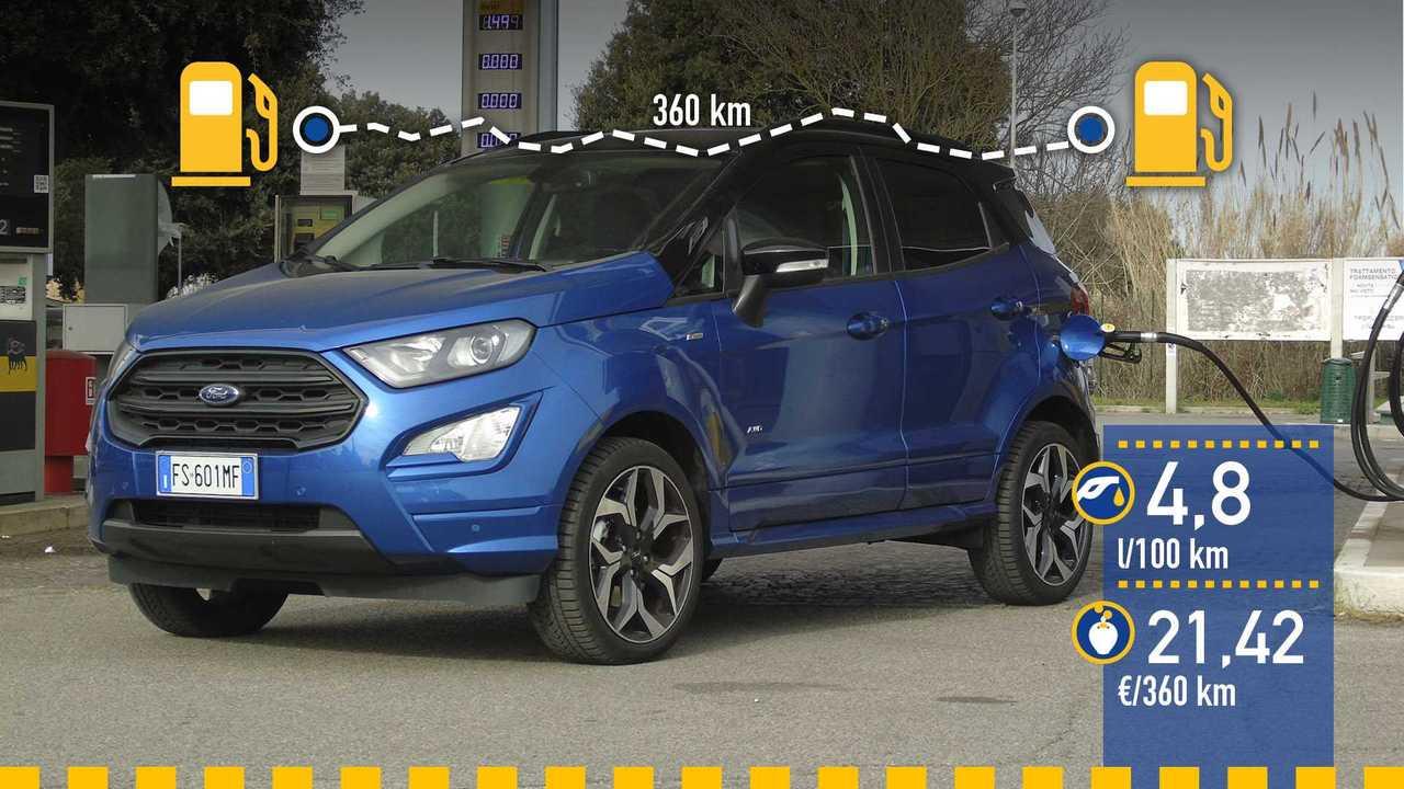 Prueba consumo real Ford EcoSport 1.5 TDCI 125 CV AWD 2019