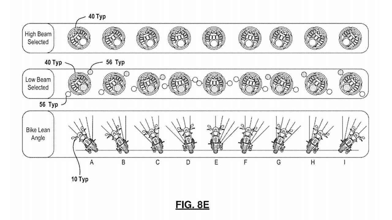 Indian Motorcycle Adaptive Lighting Patent - Lean Angles Affect Light Beam Patterns