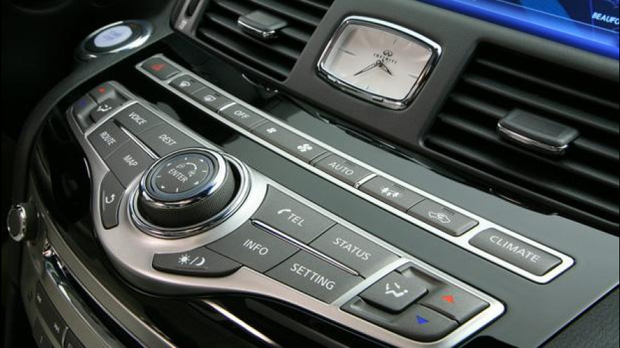 Climatizzatori auto, la classifica dei dieci più tecnologici