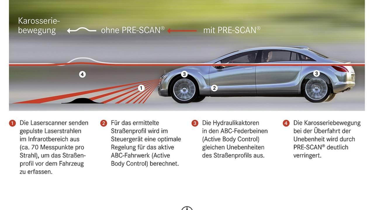 2007 Mercedes F 700 concept 93 of 95   Motor1 com Photos