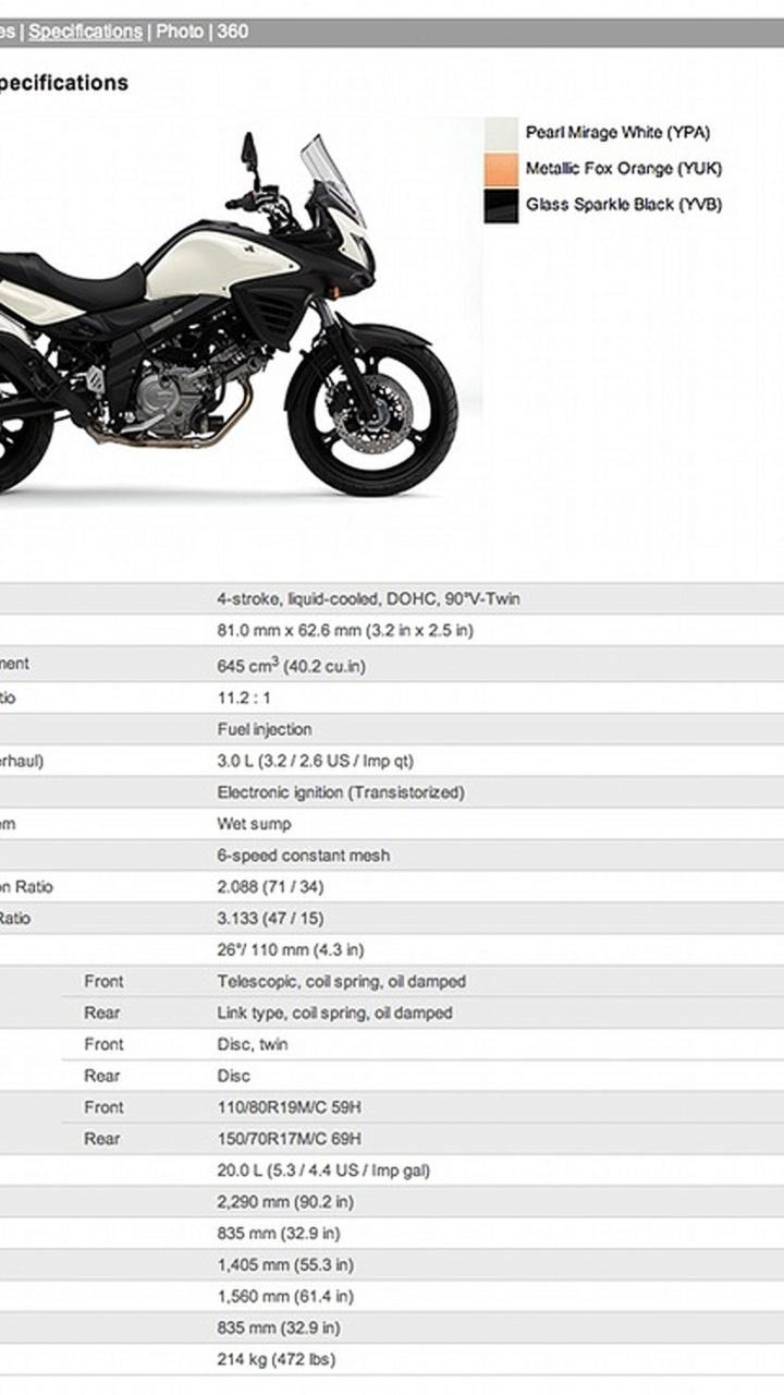 2012 Suzuki V-Strom 650: they teased this?!