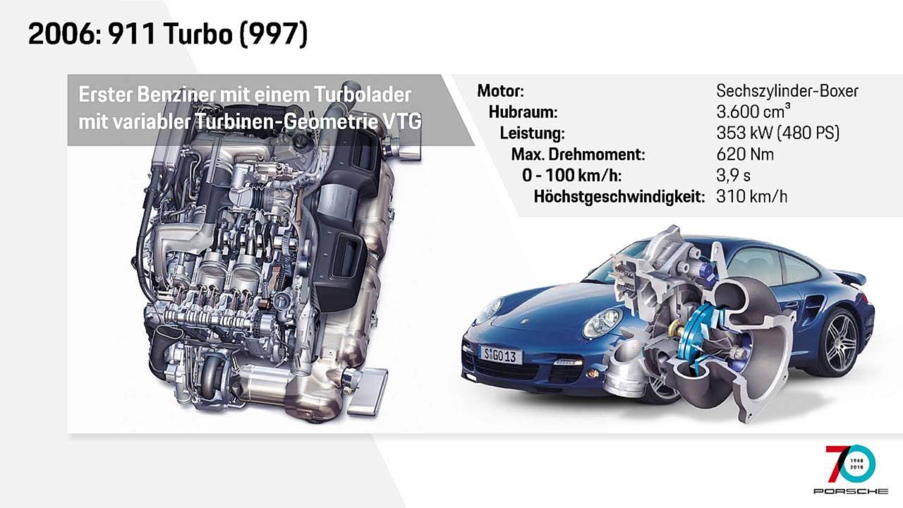 Motor 997 Turbo