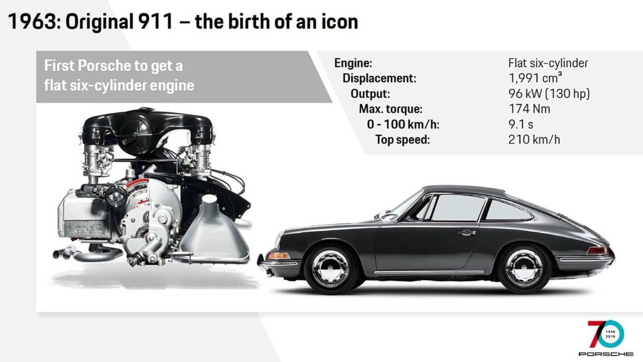 1963 911 Engine