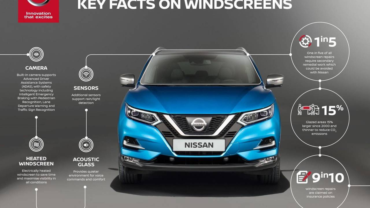 Nissan Windscreen infographic