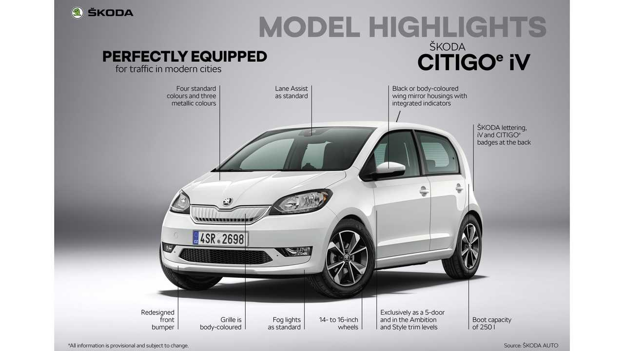 Škoda CITIGOe iV And Vision iV Available For Pre-Order In Norway