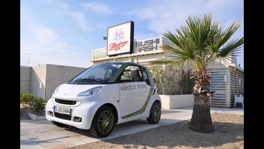 La nuova smart elettrica si svela a Francoforte