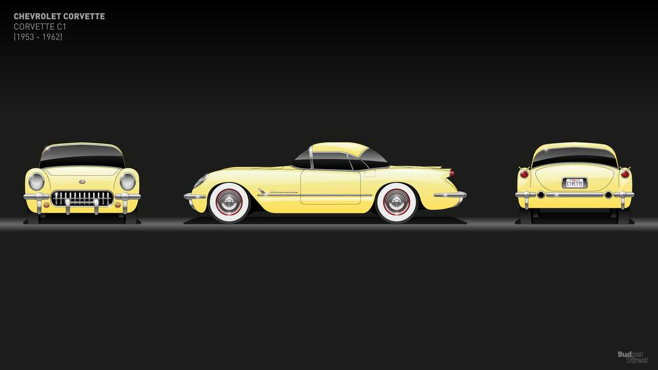 Chevy Corvette C1 (1953 - 1962)
