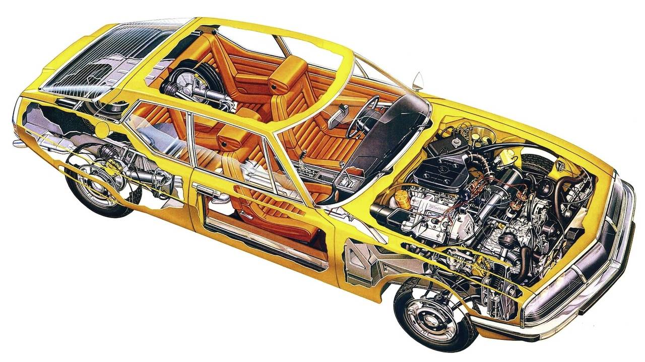 Citroën SM - Maserati
