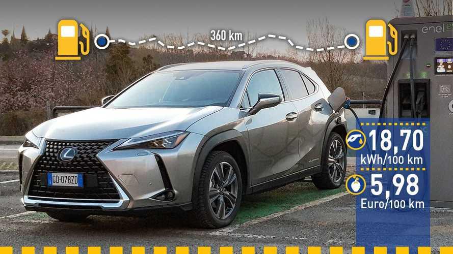 Tatsächlicher Verbrauch: Lexus UX 300e mit Elektroantrieb im Test