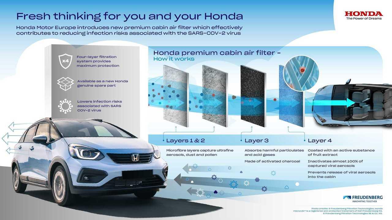 Honda air filtration system diagram
