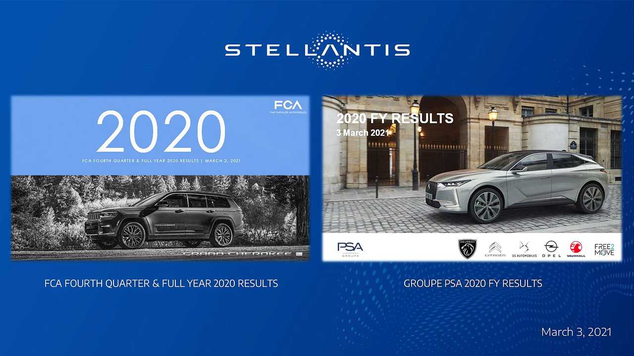 Risultati 2020 Stellantis, FCA e PSA