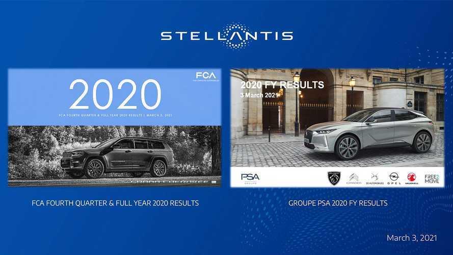 Risultati finanziari 2020 Stellantis: buona solidità per FCA e PSA