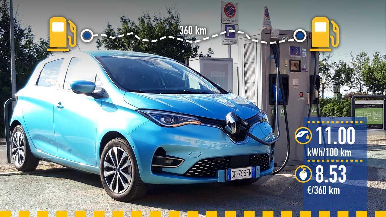 Renault Zoe (2021), la prova consumi