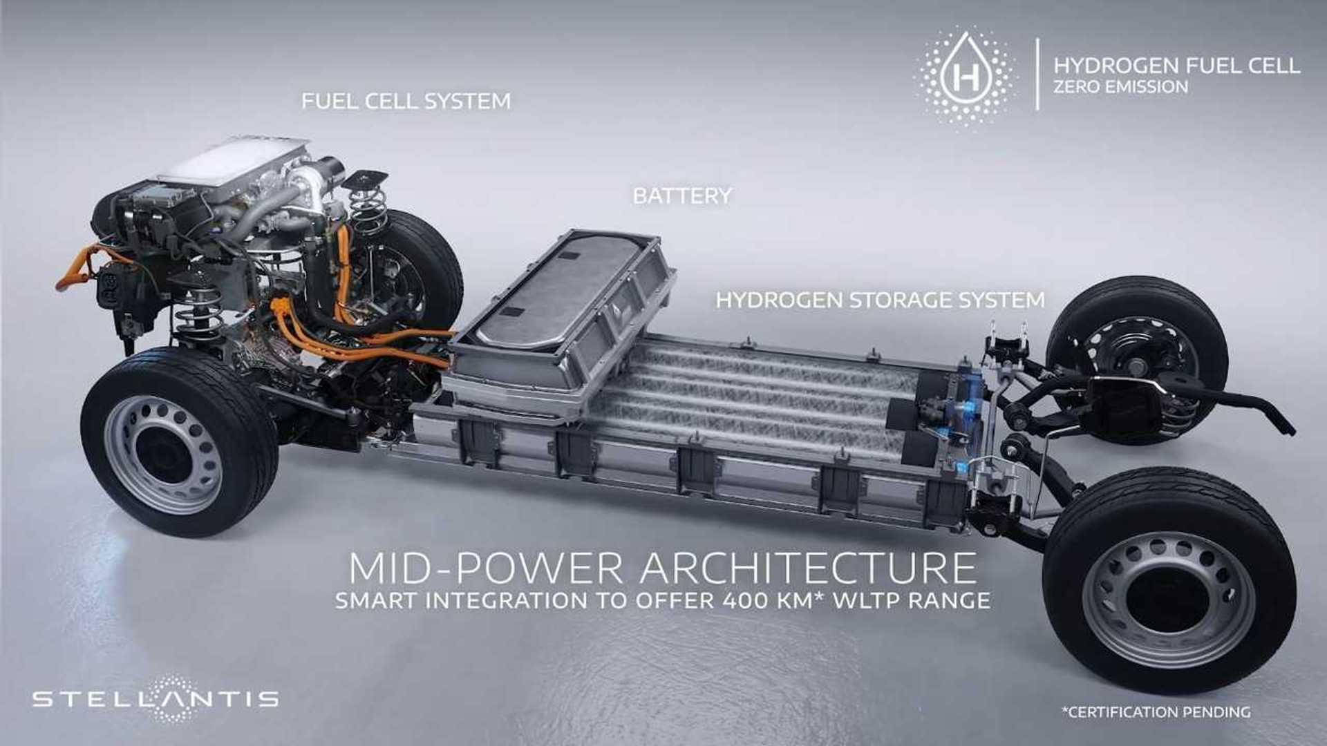 Stellantis Reveals Plug-In Hydrogen Fuel Cell Van  image
