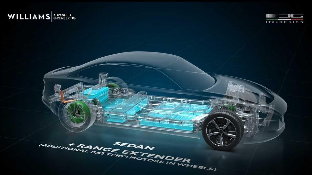 Italdesign e Williams Advanced Engineering - Piattaforma elettrica modulare