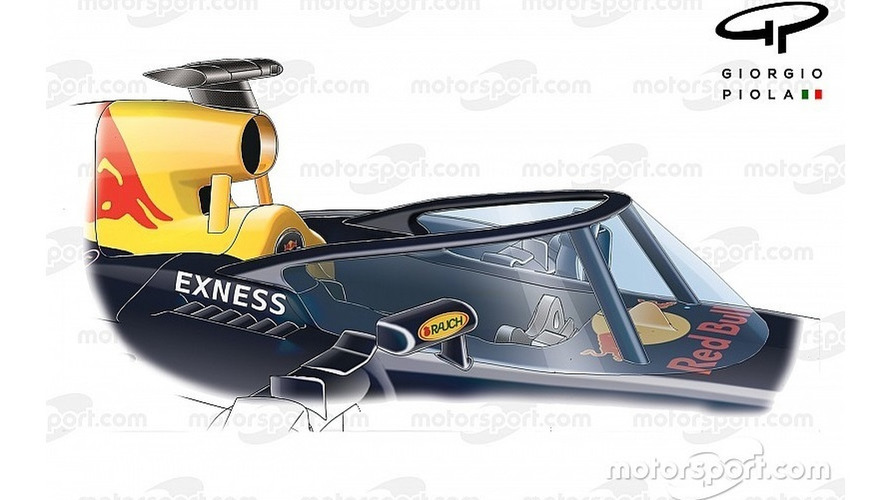 Revealed: Red Bull's alternative Halo gets support