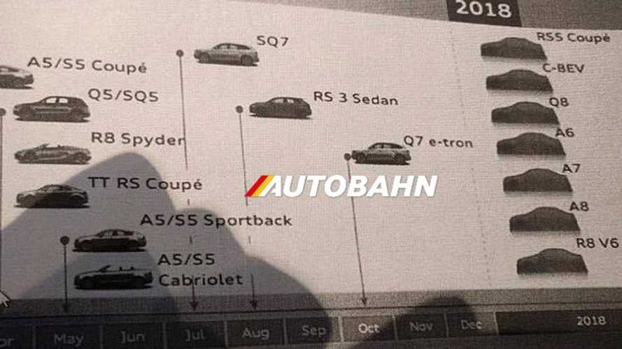 Leaked Audi Roadmap Shows Q7 e-tron Launching In October 2017 Followed By Compact BEV In 2018