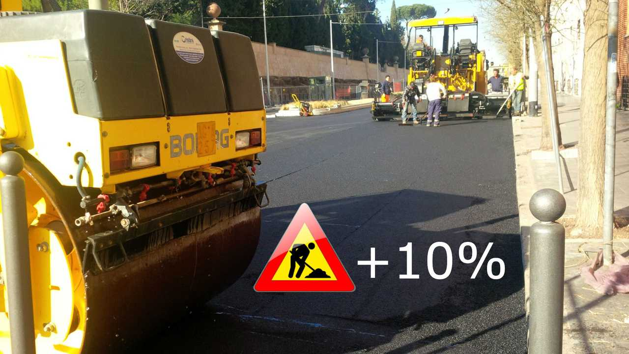 Manutenzione stradale, migliora del 10% rispetto al 2017