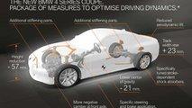 BMW Serie 4 Coupé (2020), il test drive dei prototipi