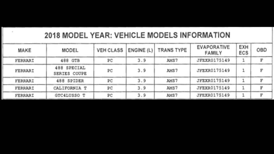 Ferrari Engine Registration