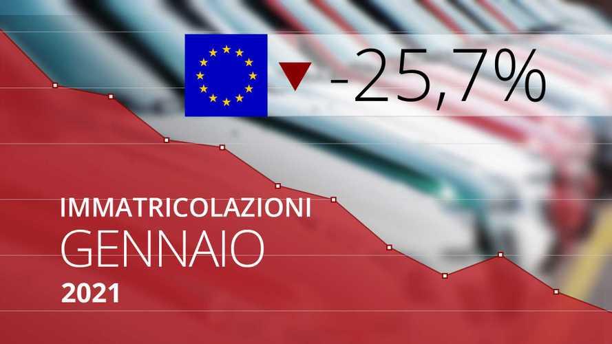 Mercato Europa, il 2021 inizia con un tonfo a gennaio