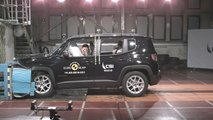 Jeep Renegade Crash Test Euro NCAP 2019