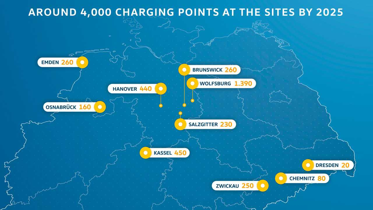VW Launches 60 Workplace Charging Points At Braunschweig