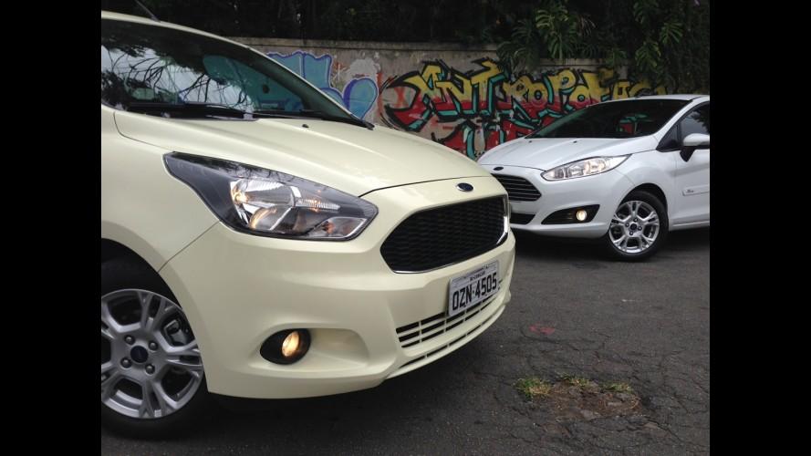 Ford lança campanha com parcelas de R$ 499 para toda a linha
