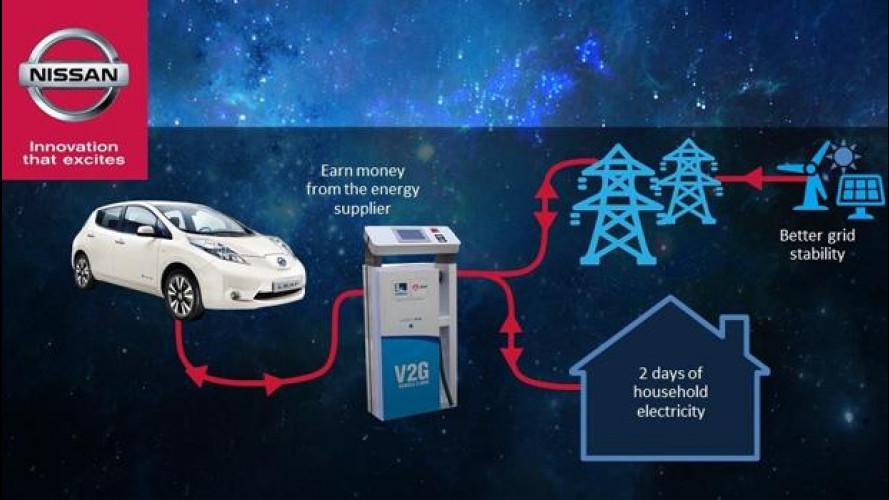 Nissan Leaf si è alleata con Enel per fornire energia a case o uffici in Europa