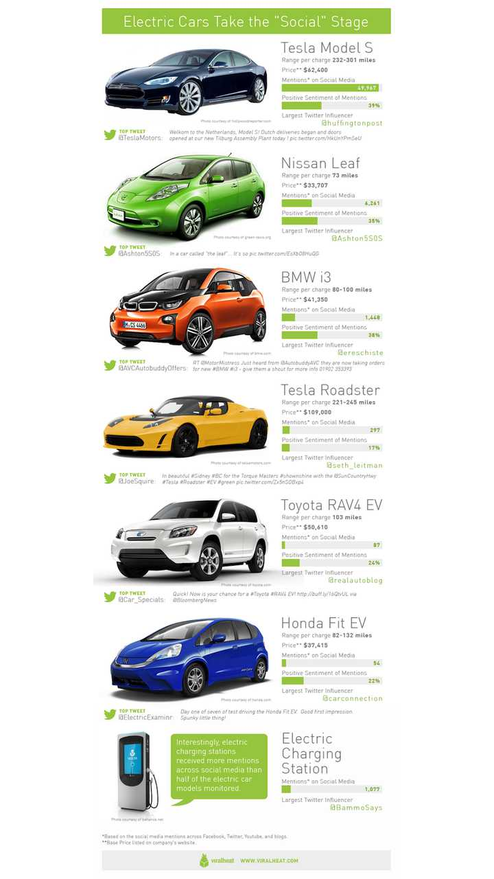 electric_cars_final1