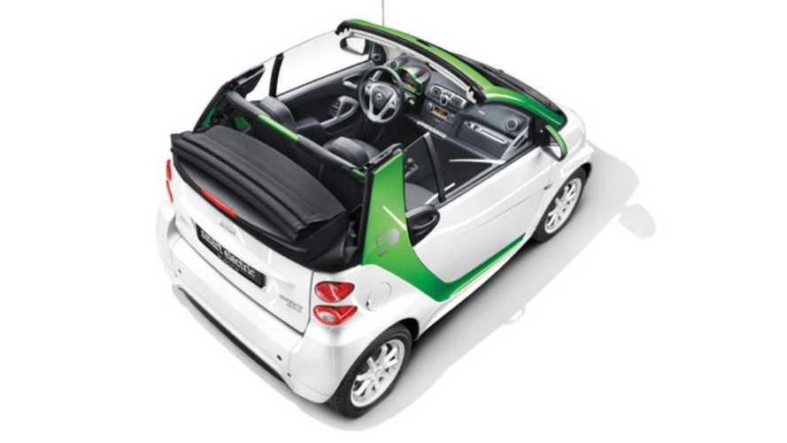 Smart Electric Drive Launches May 15th - Lease, Battery Rental And Option Details