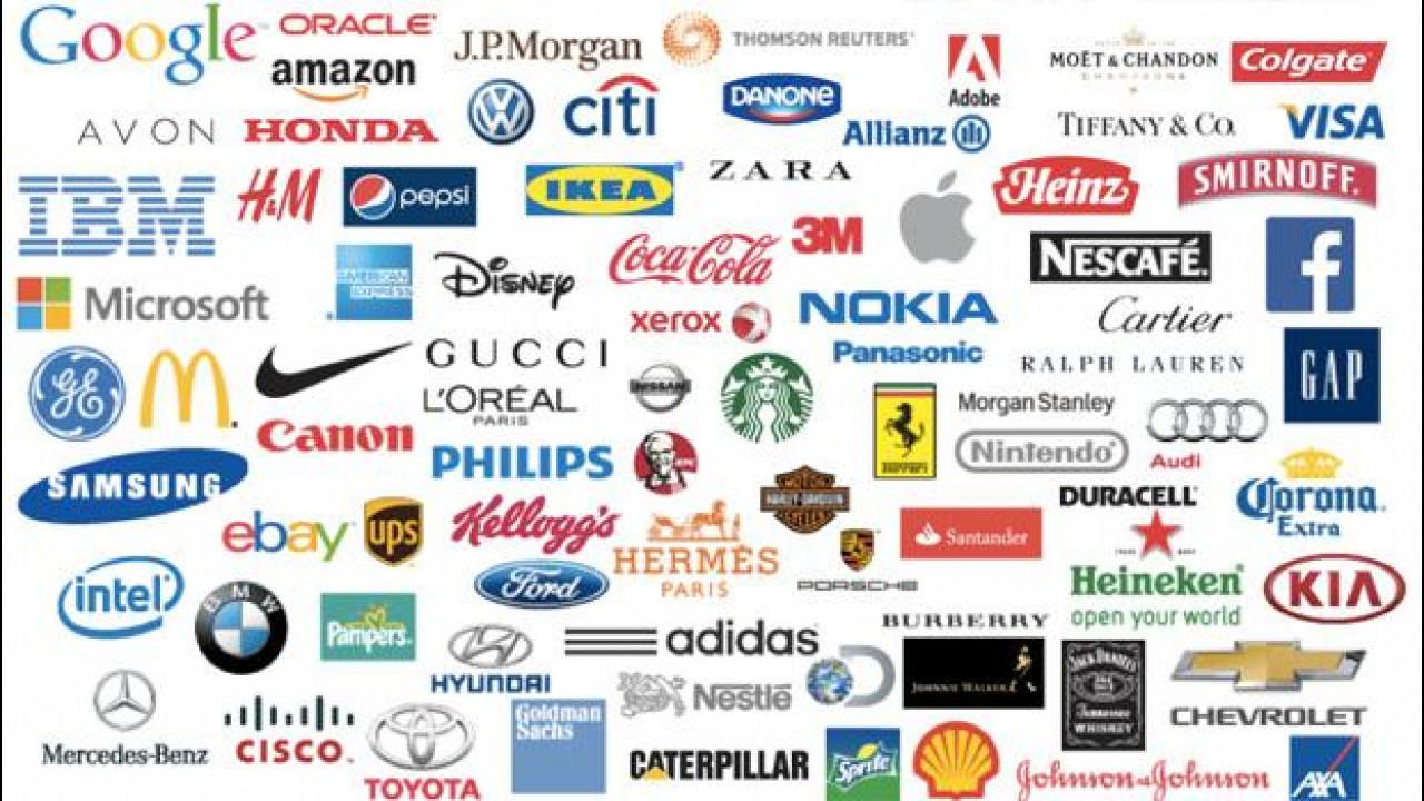 [Copertina] - I migliori marchi automobilistici 2014 fra i 100 Best Global Brands