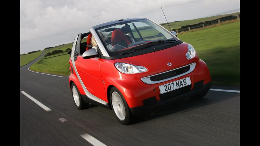 smart diesel debutta nel Regno Unito