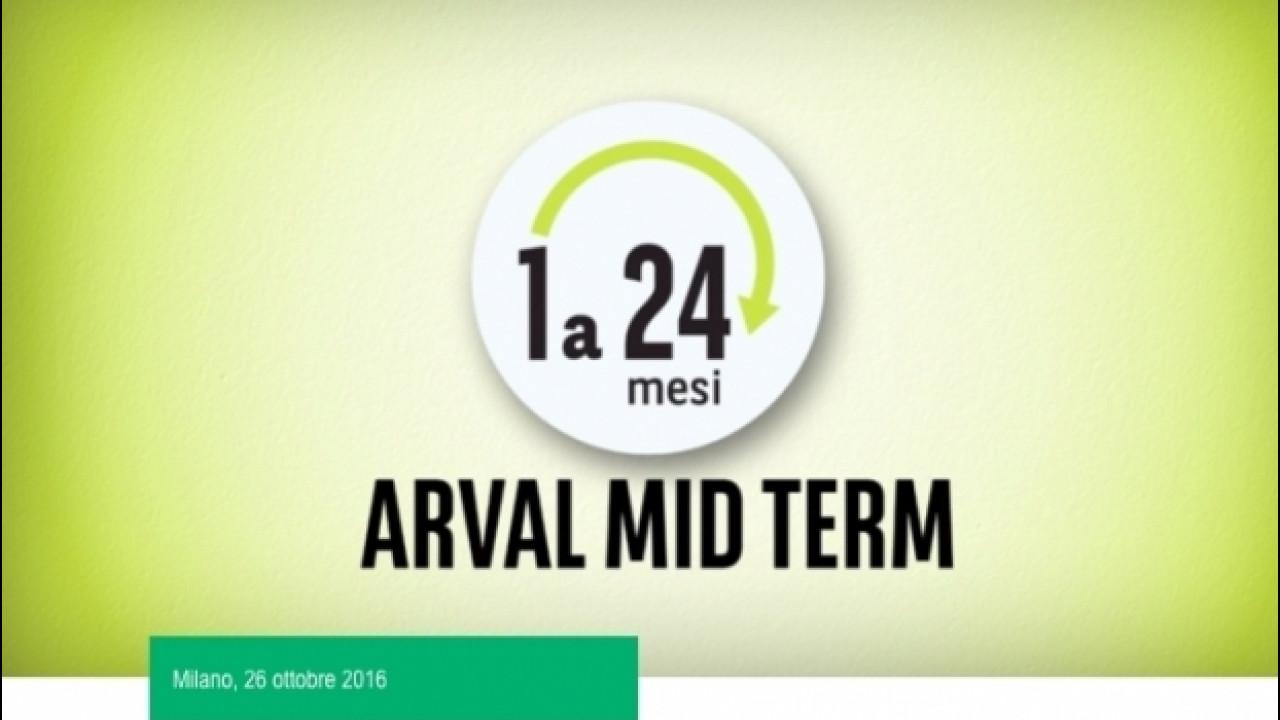 [Copertina] - Arval Mid Term, il noleggio flessibile da 1 a 24 mesi