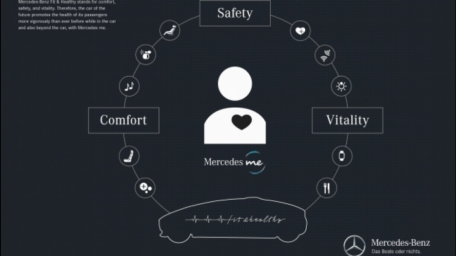 """Mercedes """"Fit & Healthy"""", il benessere in auto che migliora la vita"""