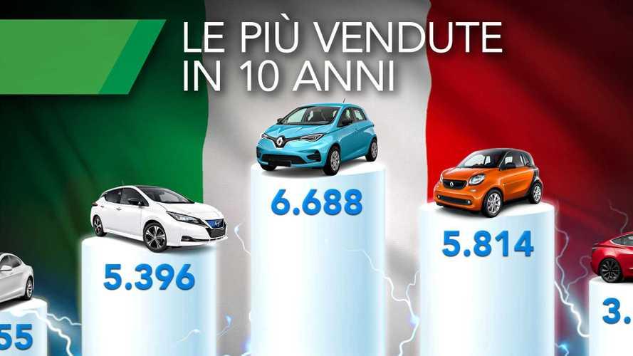 Le 10 auto elettriche più vendute in Italia dal 2010 ad oggi