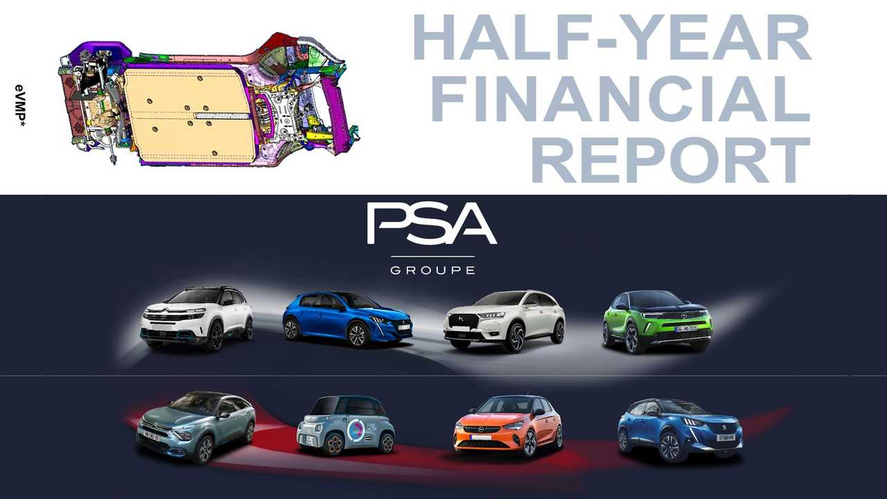 Gruppo PSA, risultati finanziari primo semestre 2020