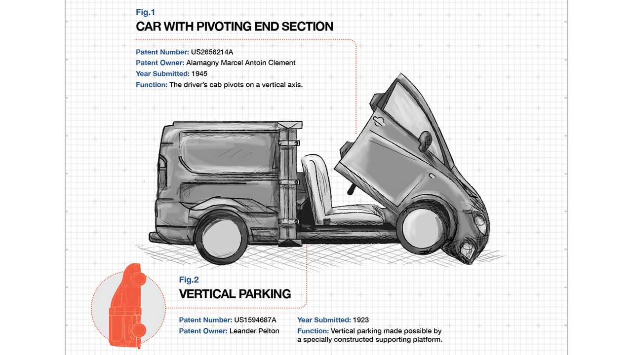 Pivoting end sections & vertical parking