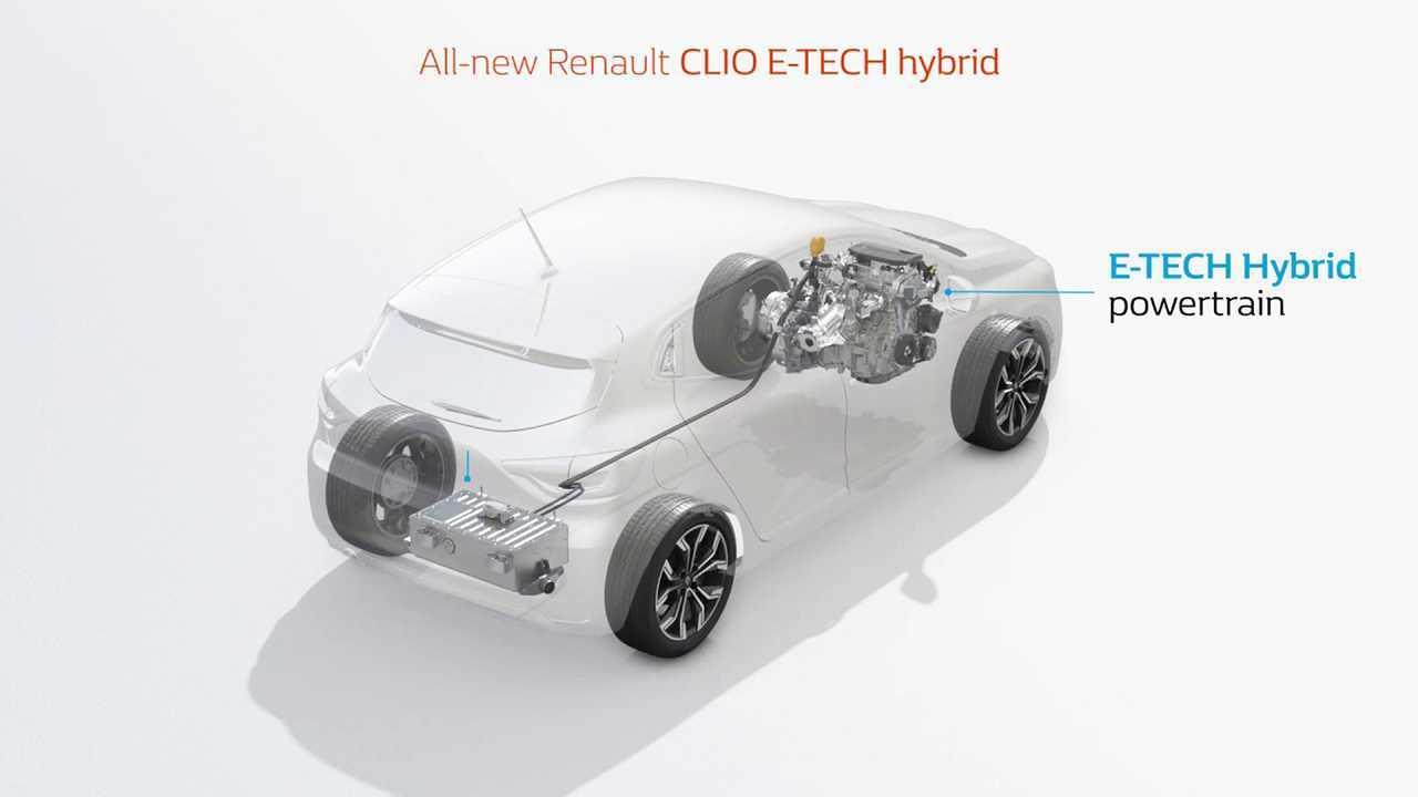 Renault Clio, la tecnologia ibrida E-TECH