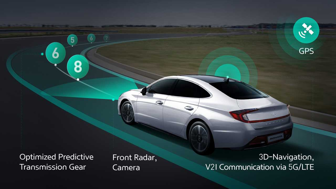 Hyundai Connected Shift System