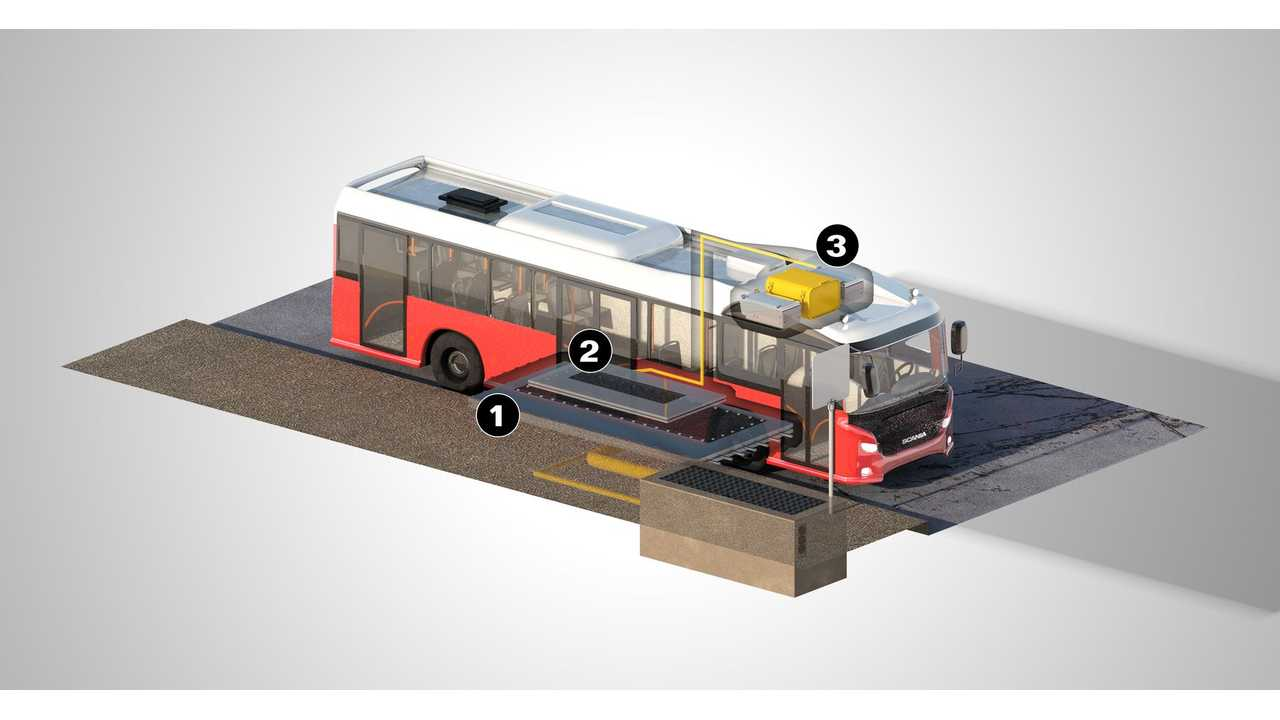 Scania To Test Wireless Charging  Bus In Sweden