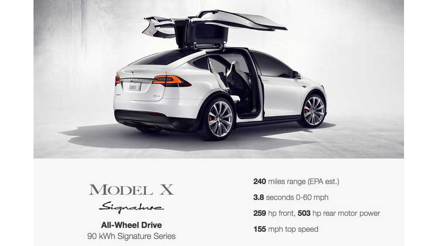 Tesla Model X Sig Series: 250 Miles Range, 60 in 3.8 seconds, $132,000 (Update)