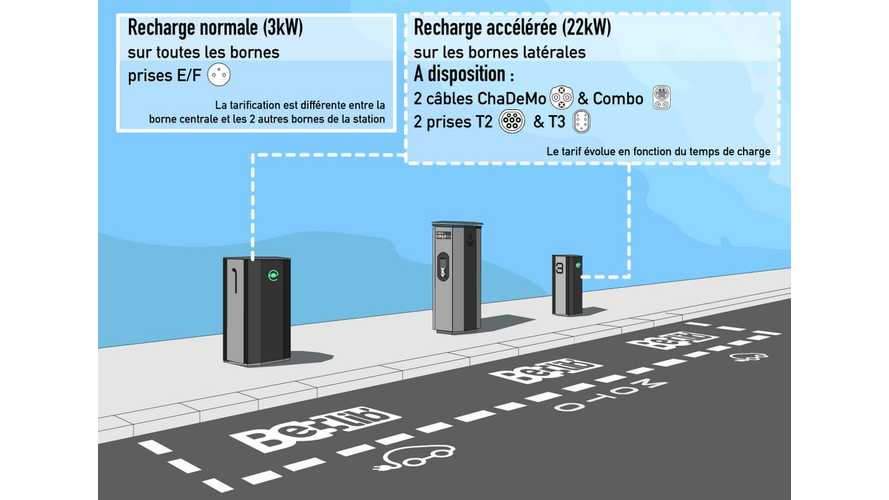 Network Of 60 Semi-Fast Charging Stations Called Belib Launches in Paris