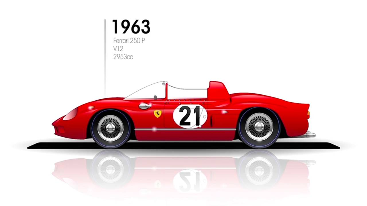 1963: Ferrari 250P